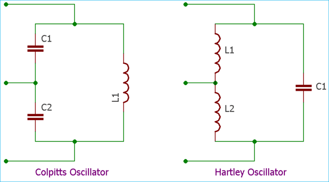 Colpitts Oscillator and Hartley Oscillator