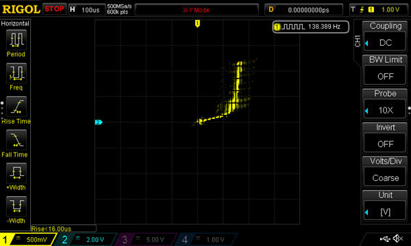 Diode VI Characteristic Curve Tracing