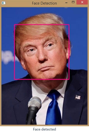 Face Detected using OpenCV