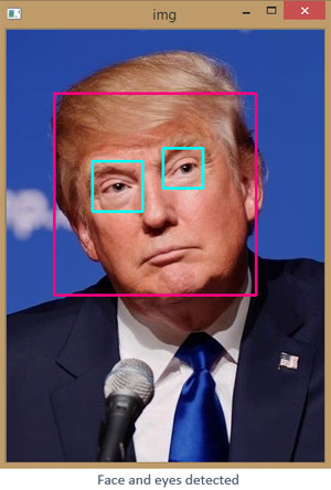 Face and Eyes Detected by OpenCV