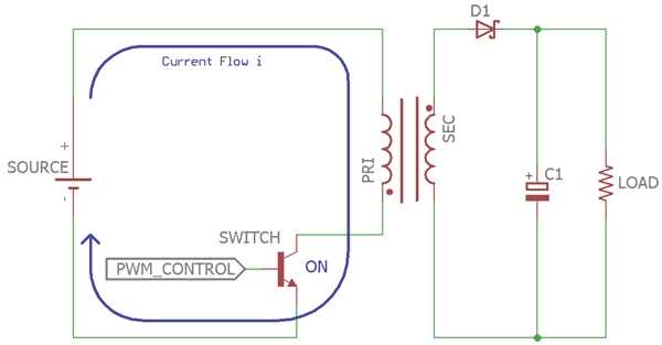 Flyback Converter Operation with HIGH Gate Pulse