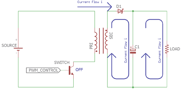 Flyback Converter Operation with LOW Gate Pulse