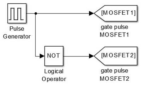 Gate Pulse Generator