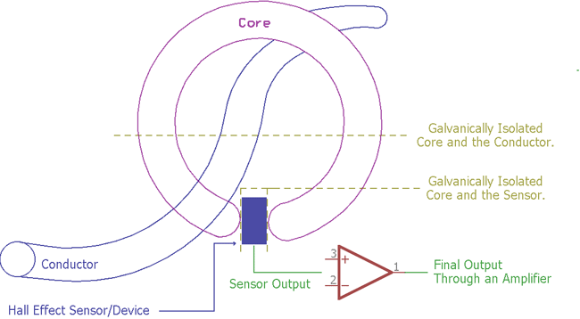 Hall-effect Power Level Isolation