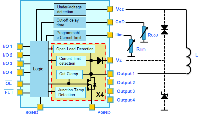 IPS4260L Application circuit to drive very big inductive load in fast demagnetization
