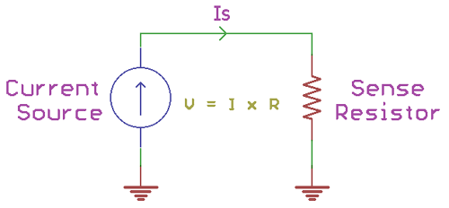 Importance of Transimpedance Amplifier