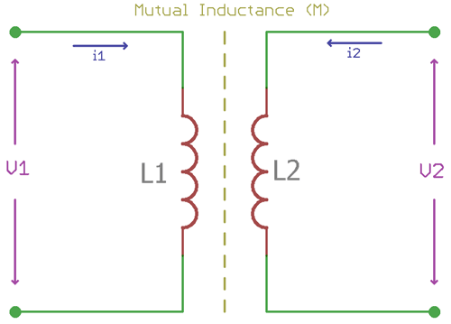 Inductors Mutual Inductance
