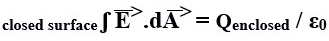 Integral form of Gauss law