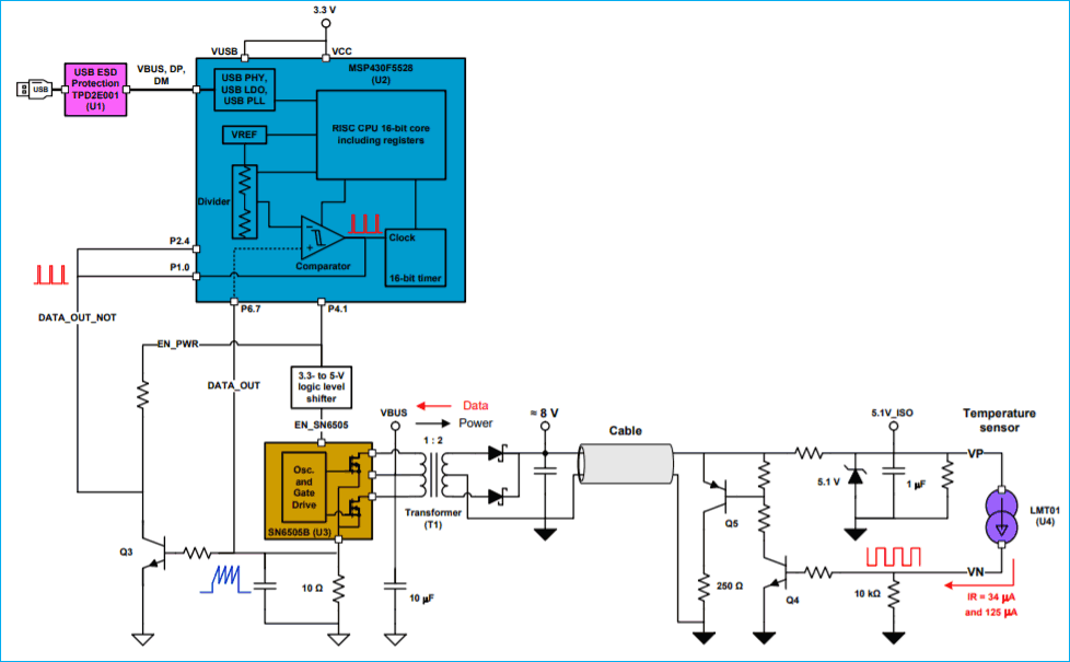 Isolated Temperature Sensor with Pulse Count Interface