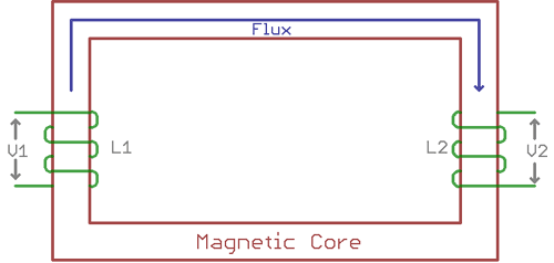 Magnetic Flux in Transformer