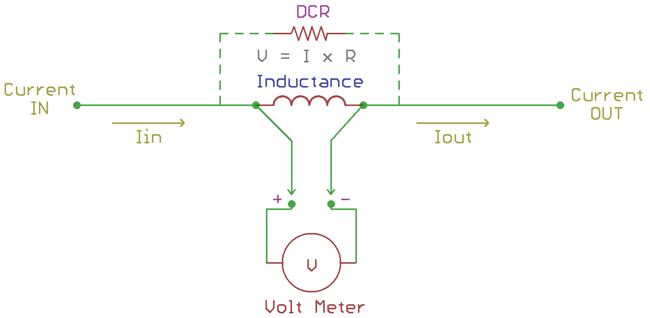 Measuring DCR of an Inductor