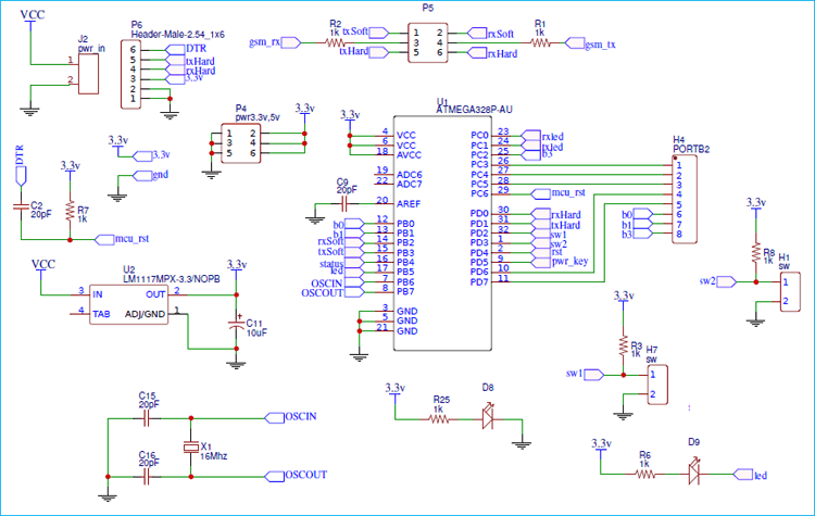 Microcontroller Side of GSM Locator Circuit Diagram