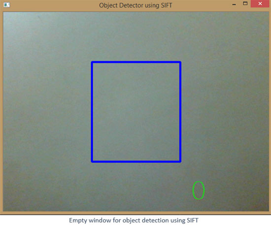 Real Life Object Detection using OpenCV – Detecting objects