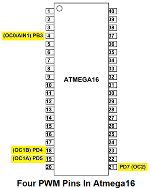 PWM Pins of AVR Microcontroller Atmega16