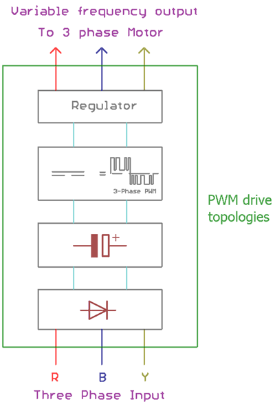 What is Variable Frequency Drive Circuit: Its Operation ... Vfd Control Wiring Diagram on vfd connection diagram, vfd with brake diagram, vfd circuit, 3 phase plug diagram, vfd schematic diagram and control, vfd motor diagram, vfd pump wiring schematic, vfd control rooms, vfd speed remote control diagram, dc to ac inverter circuit diagram, vfd controller, vfd wiring-diagram parallel, vfd line diagram 3, vfd single line diagram of, variable frequency drive diagram,