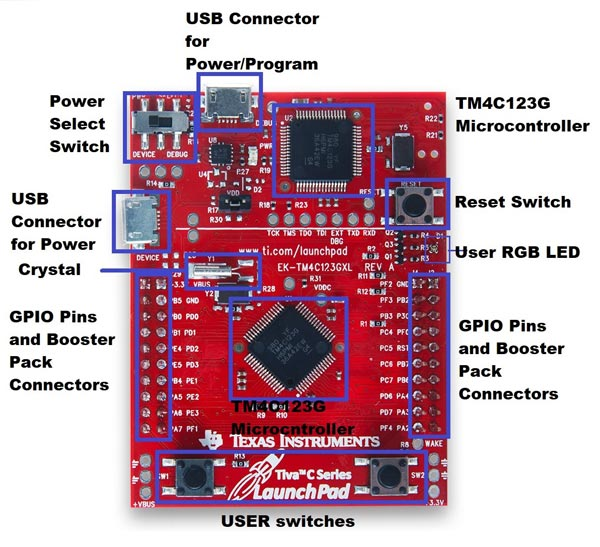 Tm4c123g Launchpad Software