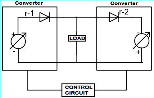 Principle of the Dual Converter