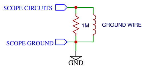 Probe Current 'Transformer' Equivalent Circuit