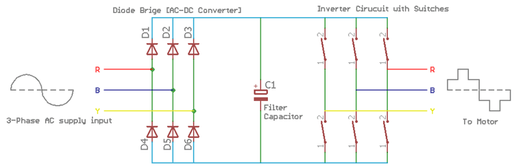 Variable Frequency Drive Circuit