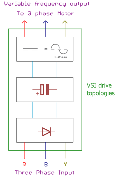 What is Variable Frequency Drive Circuit: Its Operation ... Vfd Pump Wiring Schematic on