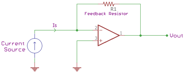 Working of Transimpedance Amplifier