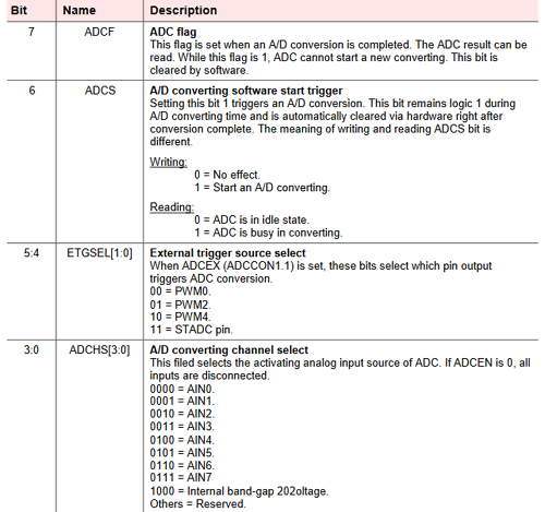 ADC Peripheral in N76E003