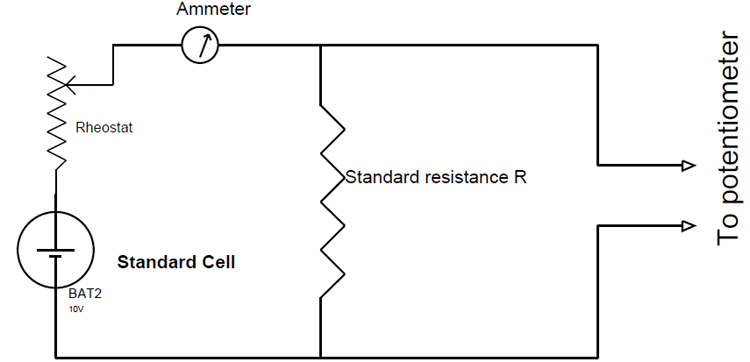 Calibration of Ammeter using Potentiometer