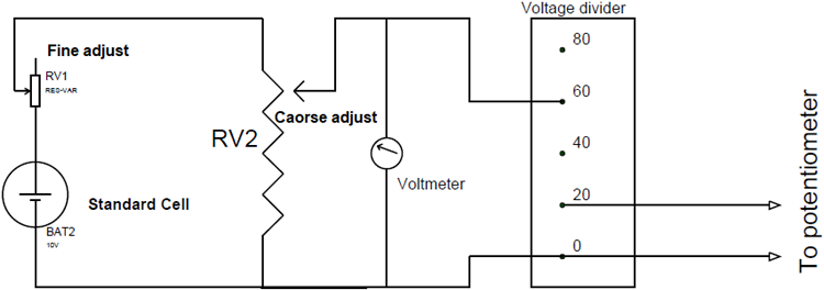 Calibration of Voltmeter using Potentiometer
