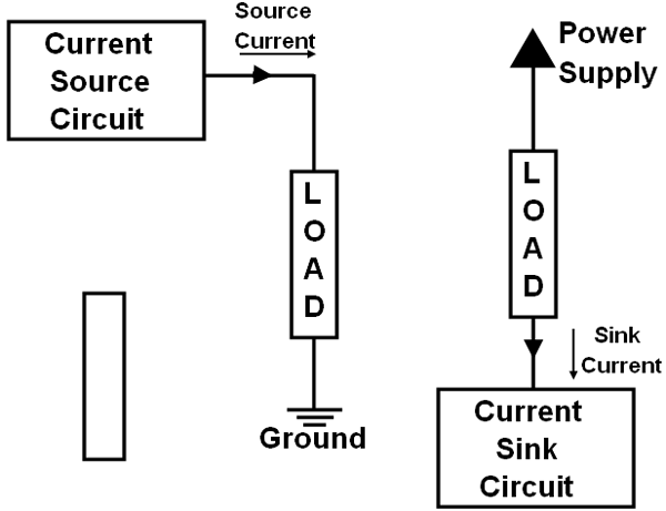 Constant Current Source and Current Sink Circuit