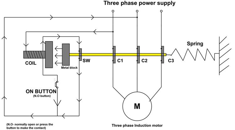 Wiring Diagram For Direct On Line Motor Starter