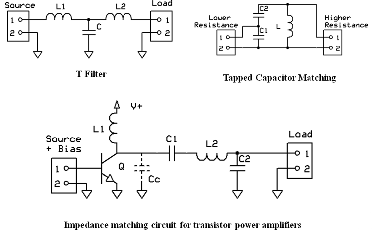 Impedance Matching LC Circuits