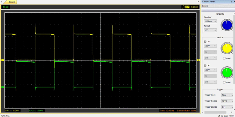 PWM Signal of MOSFET