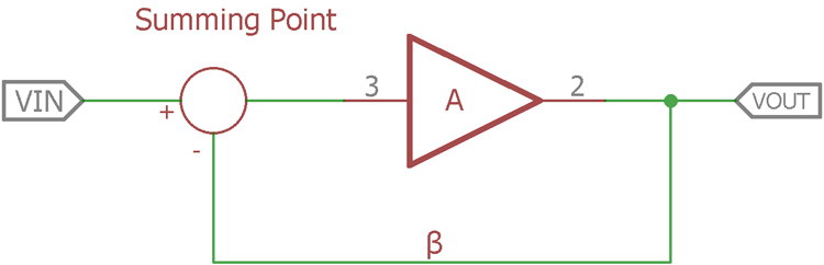 Op Amp Summing Point Representation Circuit