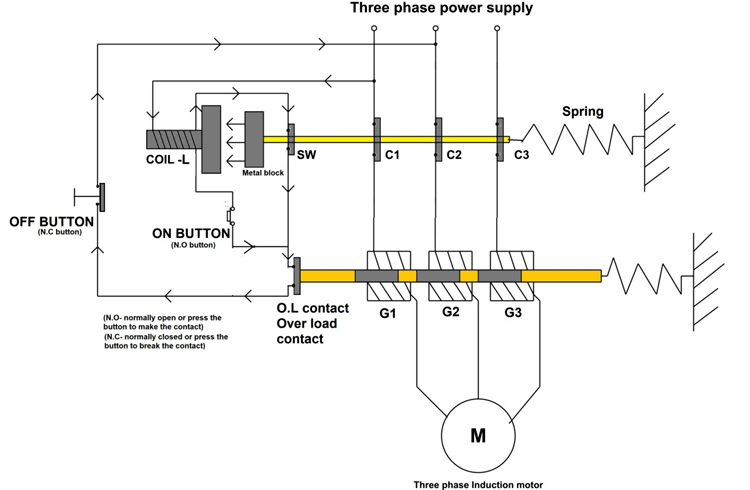 diagram dol starter with overload wiring diagram full
