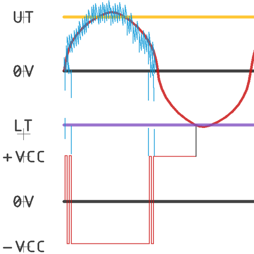 Overvoltage Protection Graph