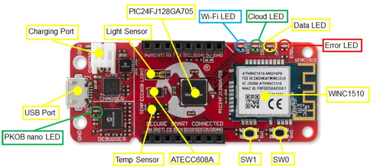 PIC IoT WG Development Board Overview