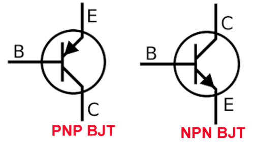 PNP and NPN BJT