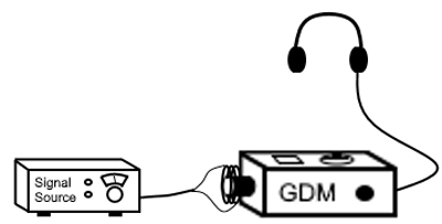 Tube GDMs usually use high impedance (2k) headphones