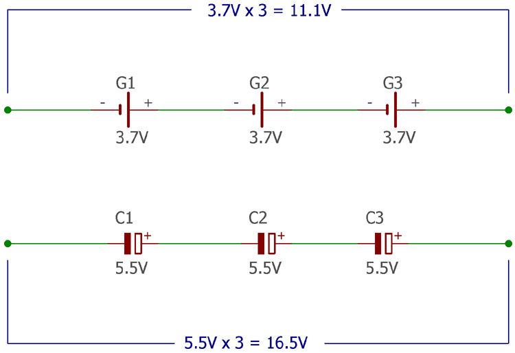 Output Voltage of Super-capacitor and battery