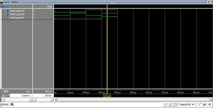 Implementation of AND Gate using VHDL in ModelSim