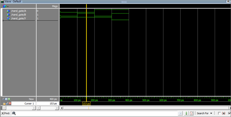 Implementation of Nand Gate using VHDL in ModelSim