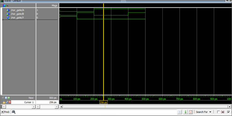 Implementation of NOR Gate using VHDL in ModelSim