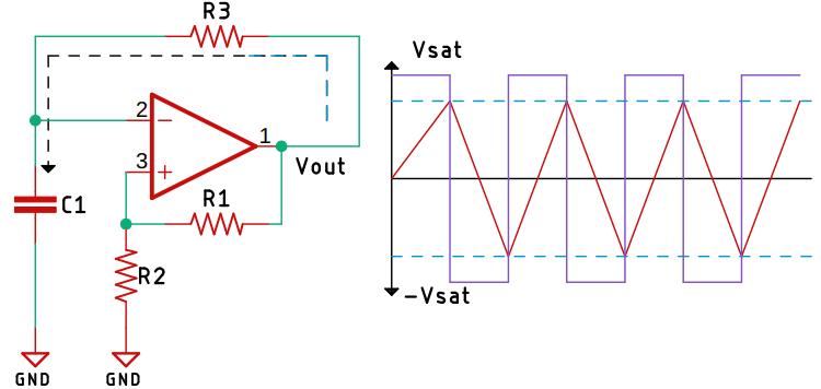 Op amp Astable Multivibrator Working