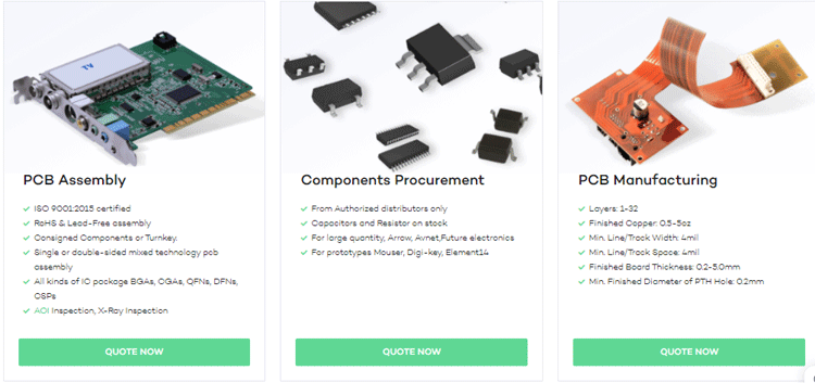 Order PCB from OurPCB