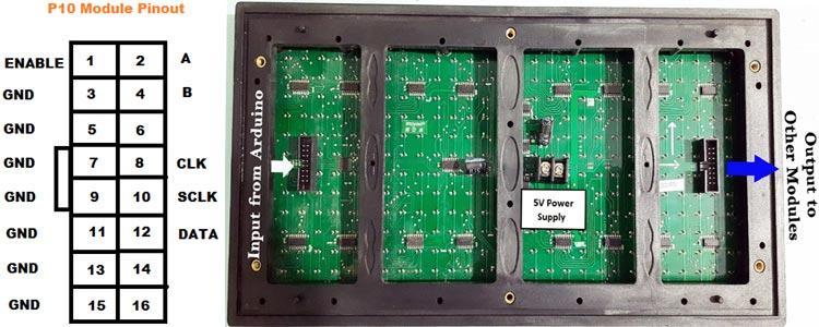 P10 LED Matrix Pin Description