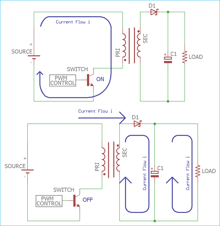 Flyback Converter Circuit