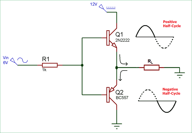 Push Pull Amplifier Circuit Diagram Class A Class B And Class Ab Amplifiers