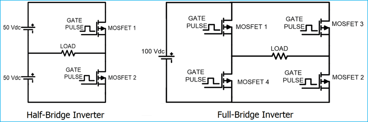 single phase inverter half bridge and full bridge inverter