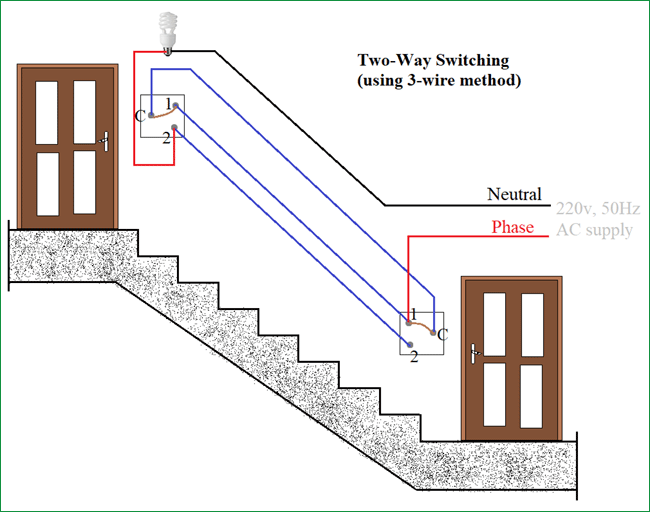 how to connect a 2 way switch (with circuit diagram) Wiring a Ceiling Fan Two Switches with Light
