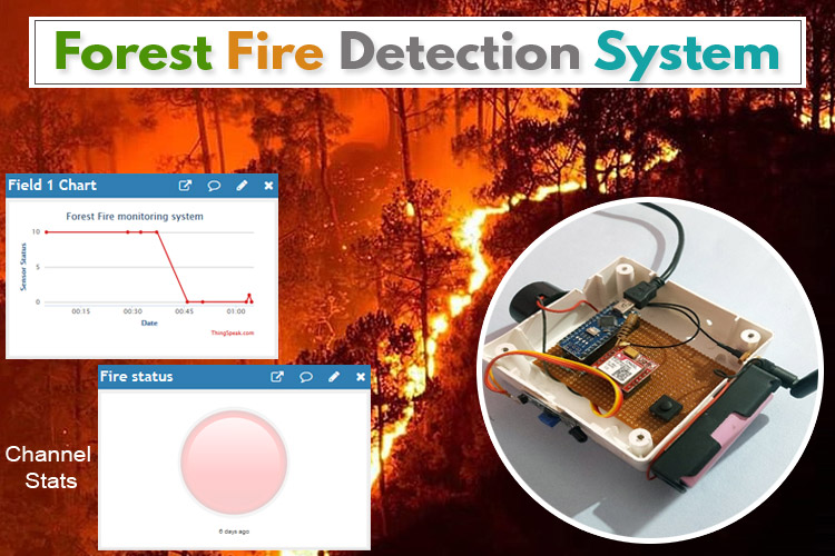 IoT Based Forest Fire Detection System using Arduino and GSM Module